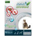 MAX BIOCIDE Picături antiparazitare pentru pisici, 5 buc.